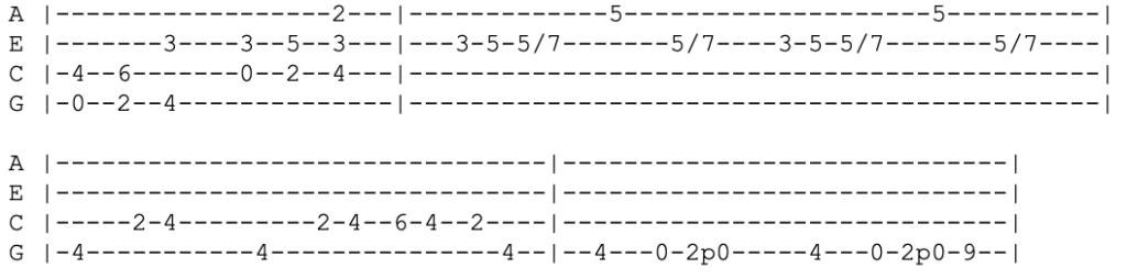 loyle carner - ottolenghi - ukulele tabs