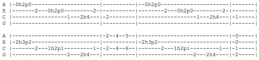 america - ventura highway - ukulele tabs