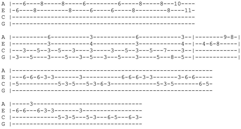 paramore - hard times - ukulele tabs