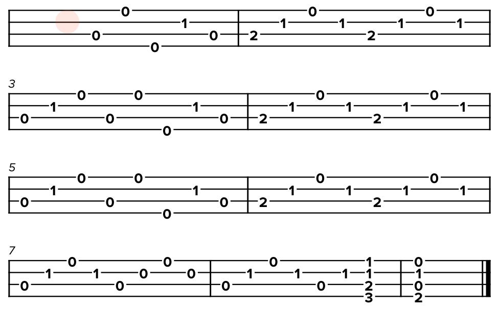 the cave - mumford and sons - ukulele tabs