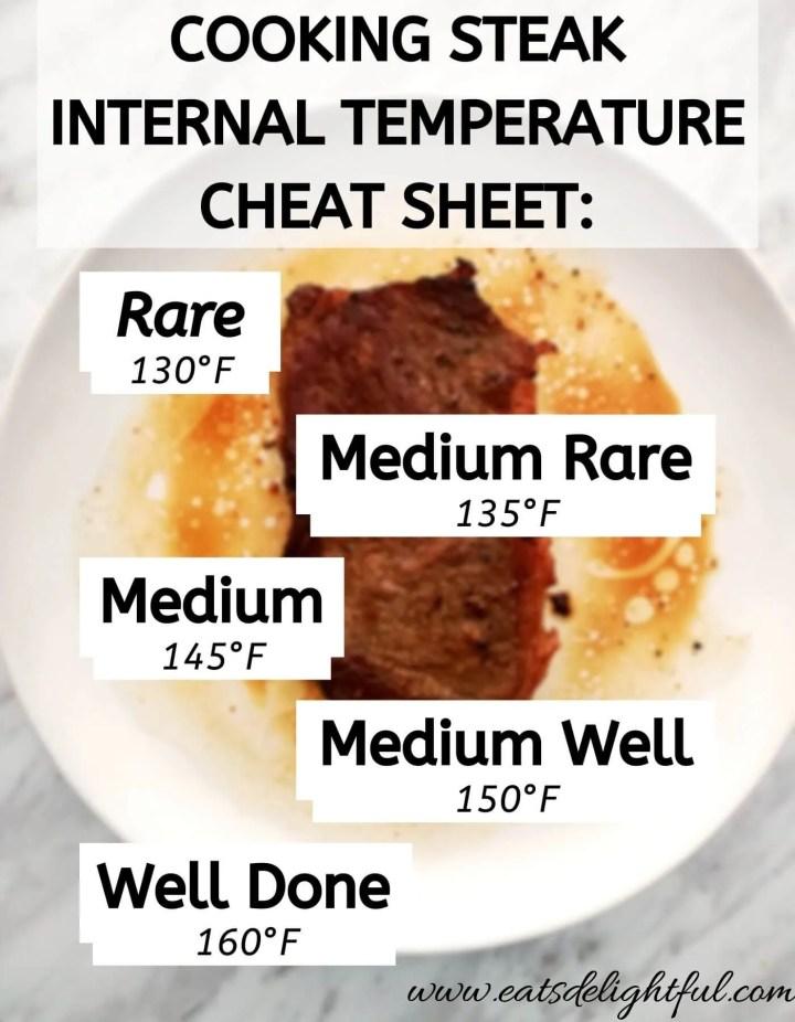 cooking steak internal temperatures cheat sheet