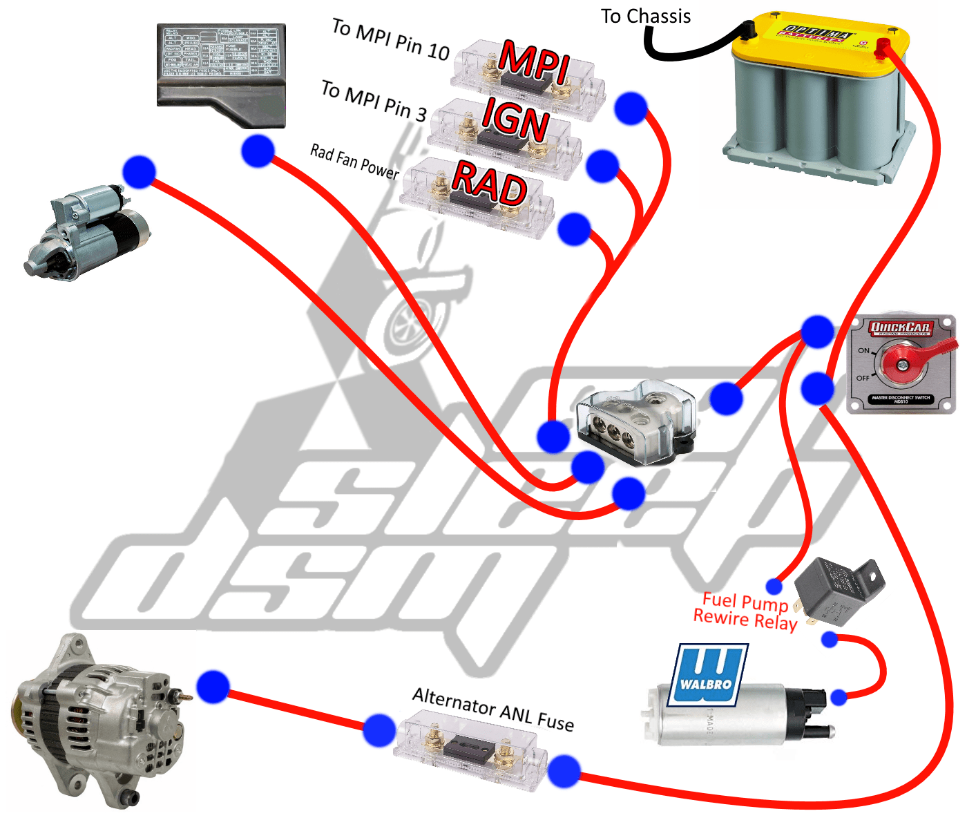 battery relocation: by- [spooligan] | | eat sleep dsm mag alternator wiring diagram rear shut off  eat sleep dsm mag