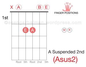 Guitar Asus2-01