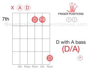 Guitar D_A 7th-01