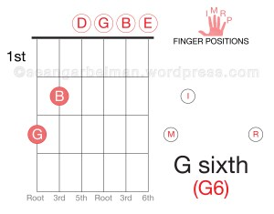 Guitar G6-01