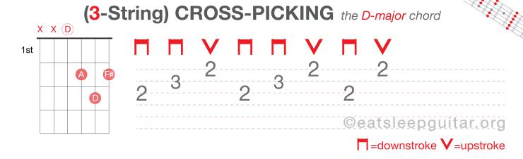 Guitar Crosspicking 3string-06