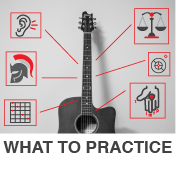 Guitar-What-to-Practice