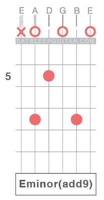 Learn Guitar Chords Online E minor Emin add 9 Emadd9