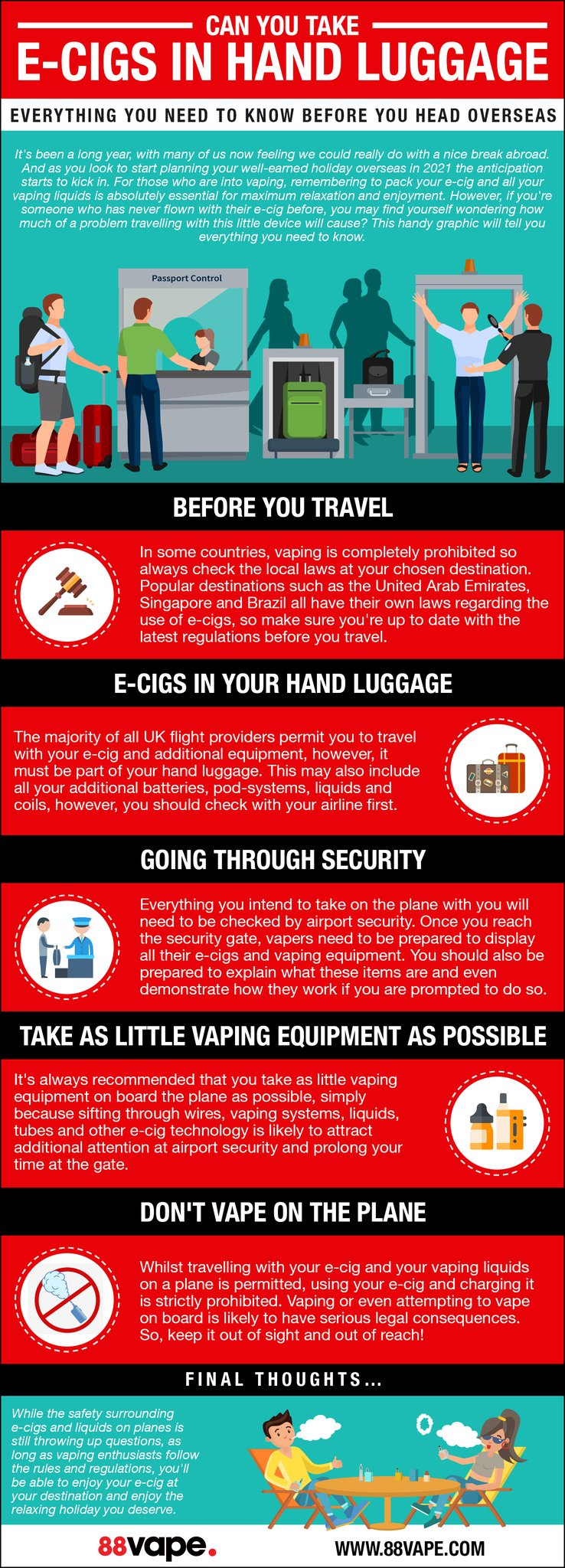 Taking Your E-Cigarette Abroad