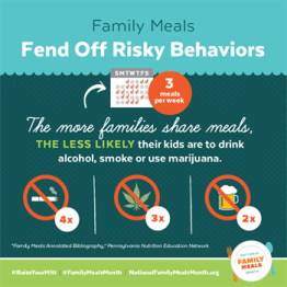 Fend Off Risky Behaviors