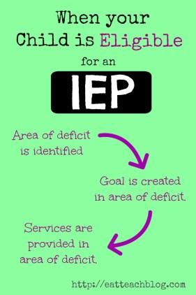 iep eligibility criteria