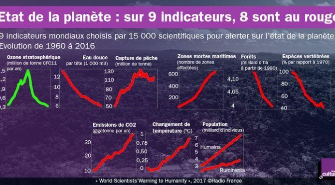 La coordination Eau Ile-de-France s'engage pour le climat !