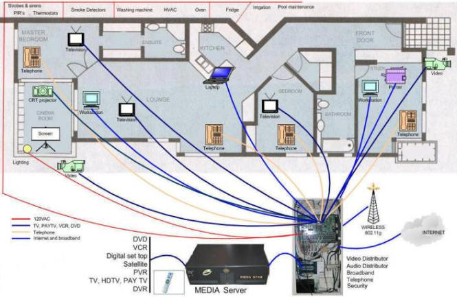 home phone wiring diagram home image wiring diagram home phone wiring diagram wiring diagram on home phone wiring diagram