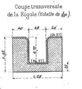 rigole-romaine-dimensions-st-jacques