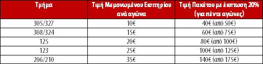 olympiakos euroleague_paketa_2014-15