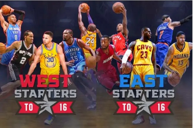all star game 2016-lineups