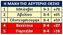 pinakas-defteri-thesi-champions-league