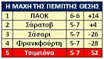 pinakas-pempti-thesi-champions-league-01