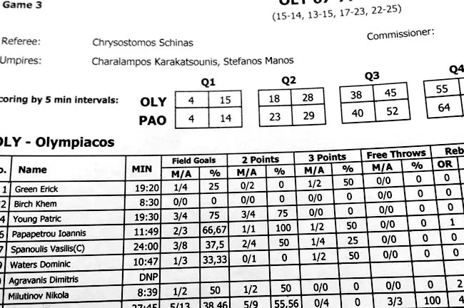 statistiko-manos