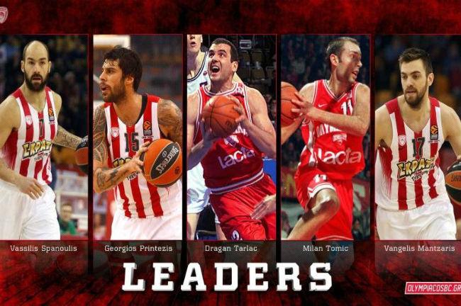 olympiakos-leaders