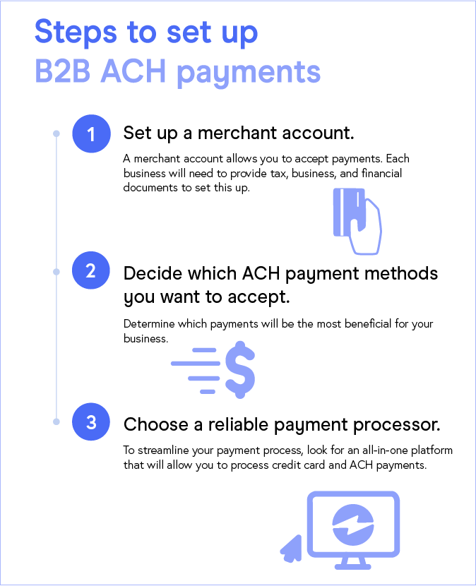How to Set Up B2B ACH Payments