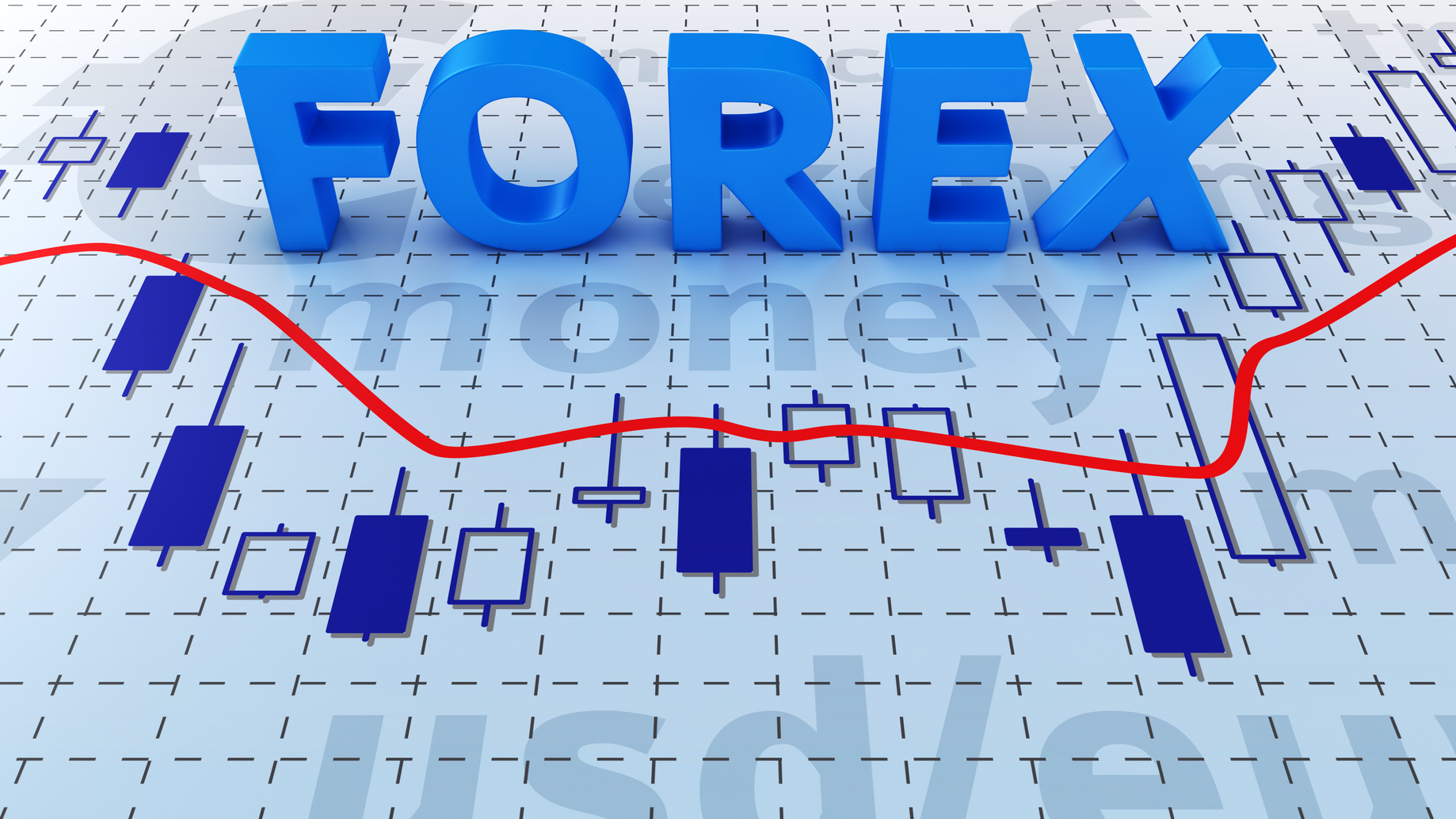 Understanding forex trading to win without risk