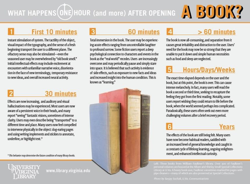 effetti della lettura