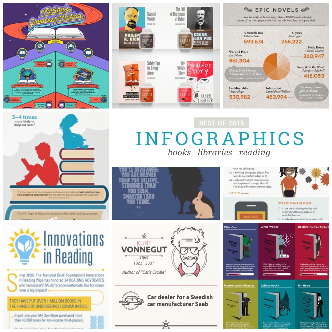 10 Best Book And Library Infographics Of