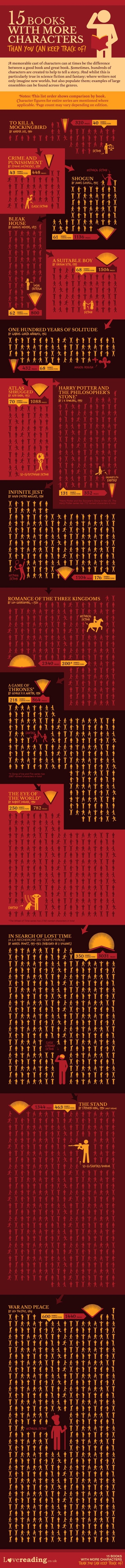 15 books with more characters than you can keep track of #infographic