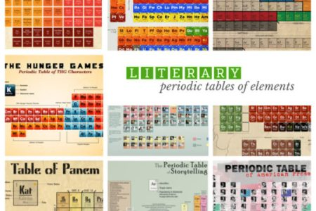 Periodic table of elements group names best of how to use a periodic of the periodic ionization energy trends among groups and periods of the periodic table video lesson transcript study com sparknotes the periodic table urtaz Images
