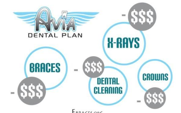avia dental discounts