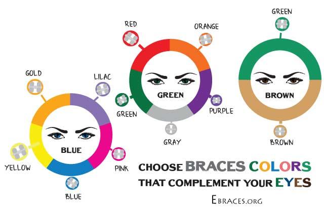 braces colors that complement eyes