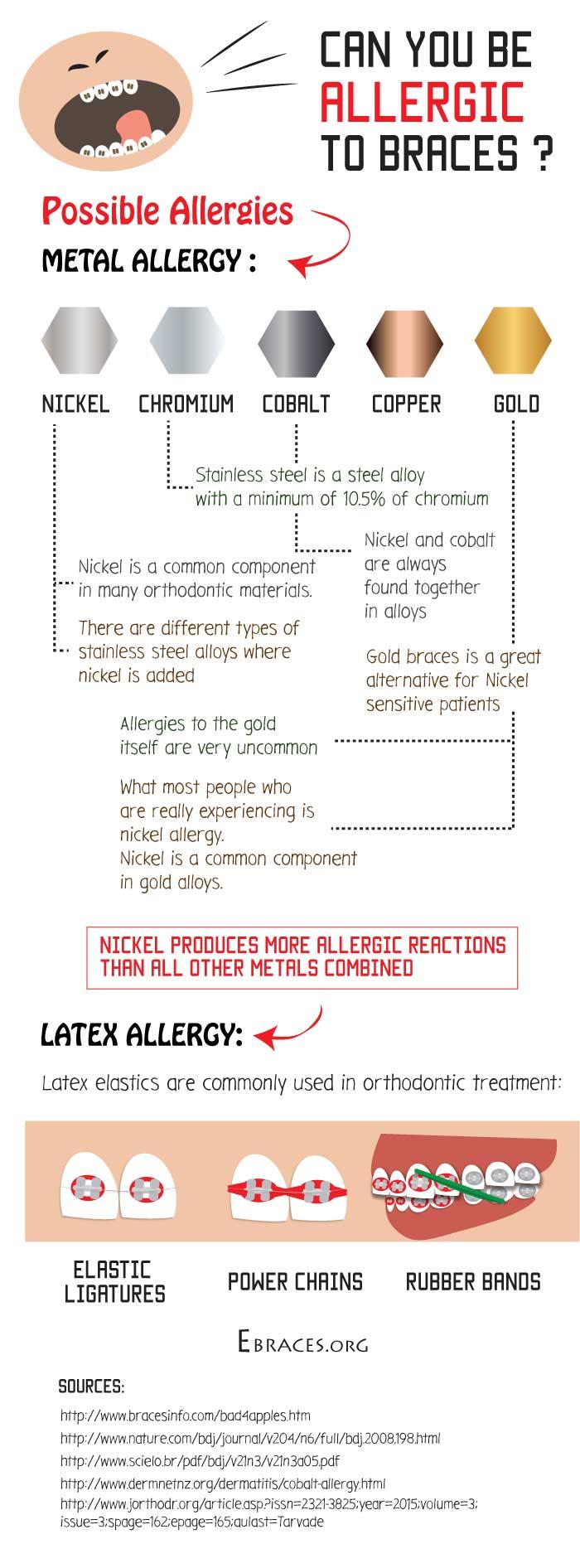 allergic to braces