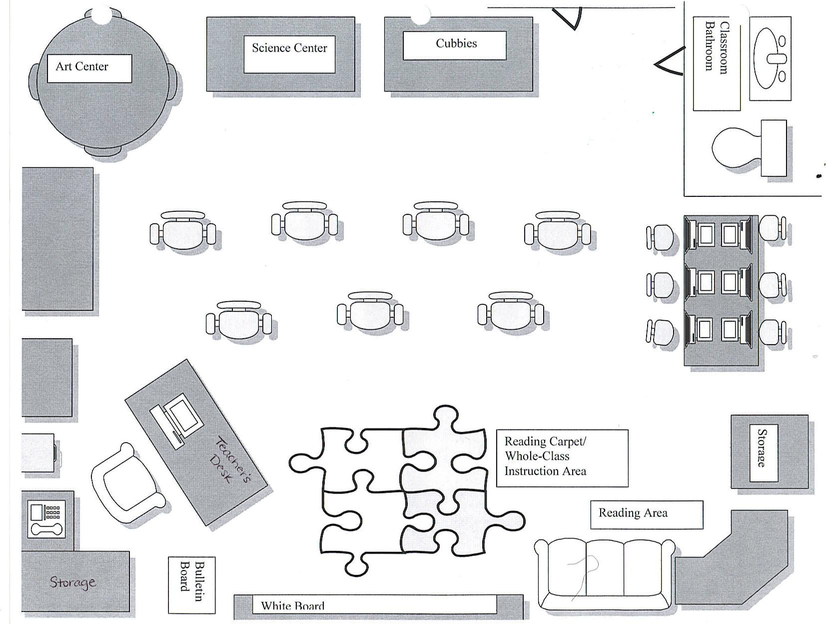 Erin Scott- Professional Portfolio / Ideal Classroom Floor