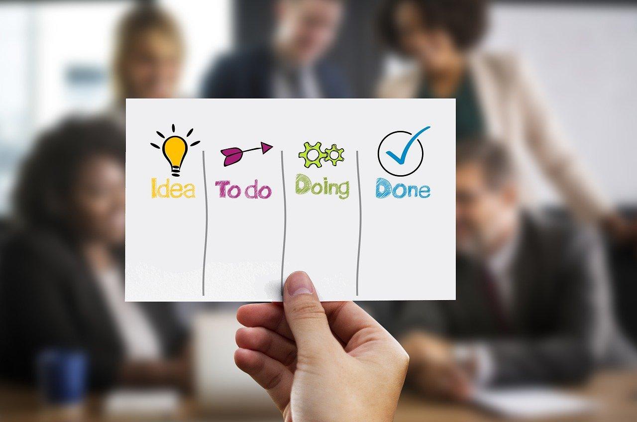 checklist business plan
