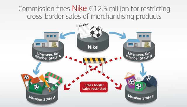 Nike_graph_EN
