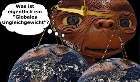 globales Ungleichgewicht