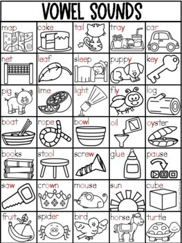 Alphabet And Phonics Desk Charts By Tweet Resources