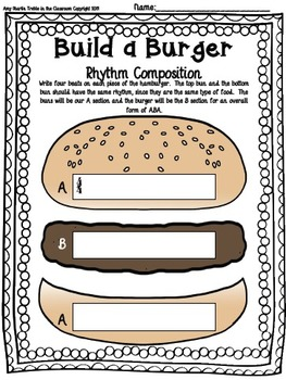 Build A Burger Composition Guidance Set By Treble In The