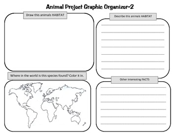 Animal Research Project Graphic Organizers Habitat Adaptations Locations