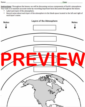 Atmosphere Layers And Notes Worksheet By Engaging Science