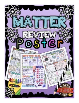 Atoms Phases Of Matter Elements Review Poster By Kate S