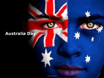 Australia Day Facts For Facebook
