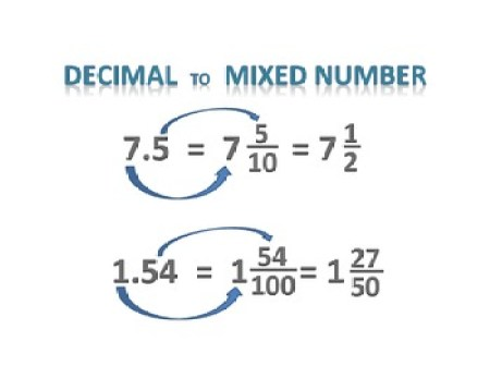 Basic Math Facts - Decimal Mixed Number by Tony Chang   TpT