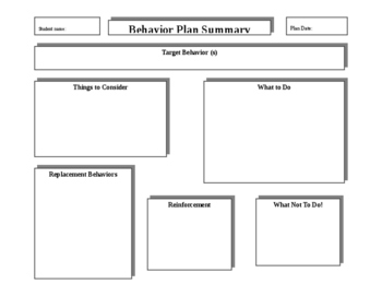 Behavior Intervention Plan Summary Template By Sped Ed And More TpT