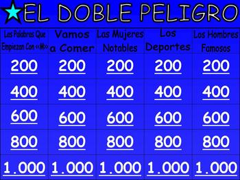 Best Jeopardy Game In Spanish Ever El Peligro By Spark Enthusiasm Spanish