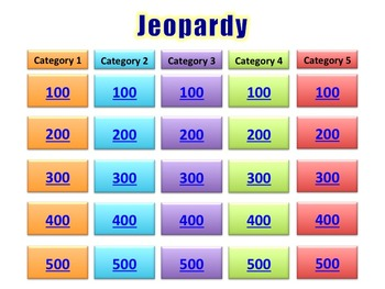 Blank Jeopardy Review Game Template For PowerPoint By Engaging ELA