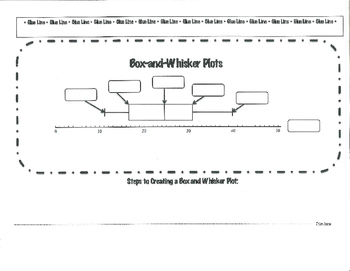 Box And Whisker Plot Foldable By M Squared Middle School
