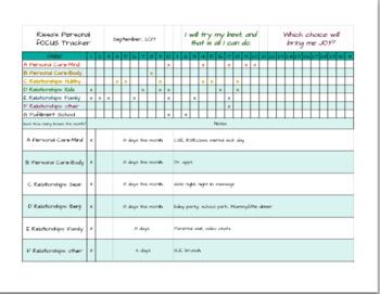Bullet Journal Habit Tracker Spreadsheet Template By ThatTeacherPerson