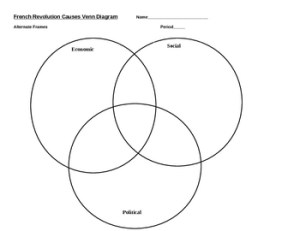 Causes of the French Revolution Venn Diagram by Chelsea Cameron   TpT